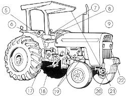 250x198 Tractor Safety Usda Ars