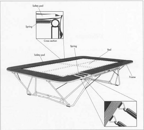 499x450 How Trampoline Is Made