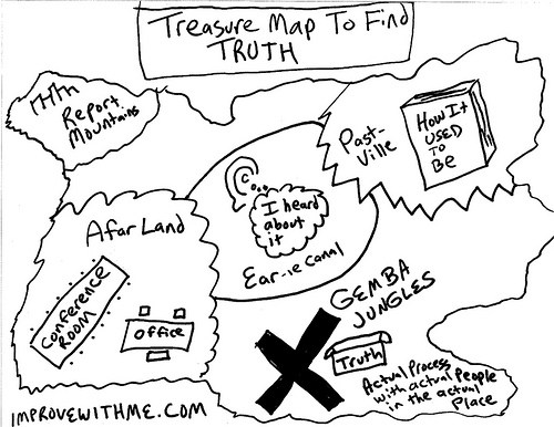 500x386 Drawing Treasure Map To Find Truth Improve With Me