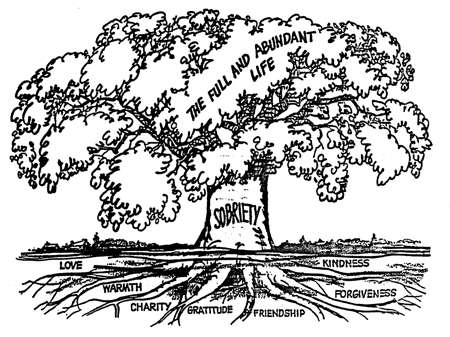 450x337 The Trees Of Addiction Amp Recovery 12stepphilosophy