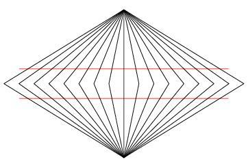 362x246 Muller Lyer Illusion