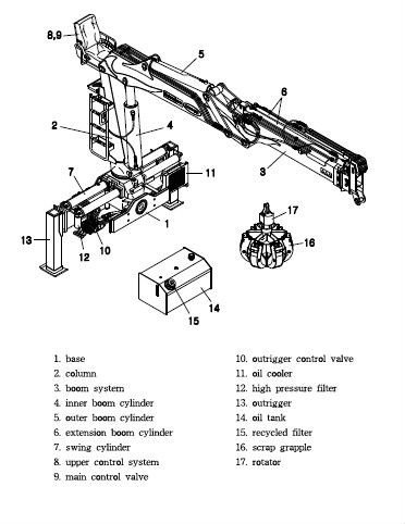 372x482 Lorry Crane Knuckle Boom Bulk Crane China (Mainland) Cranes