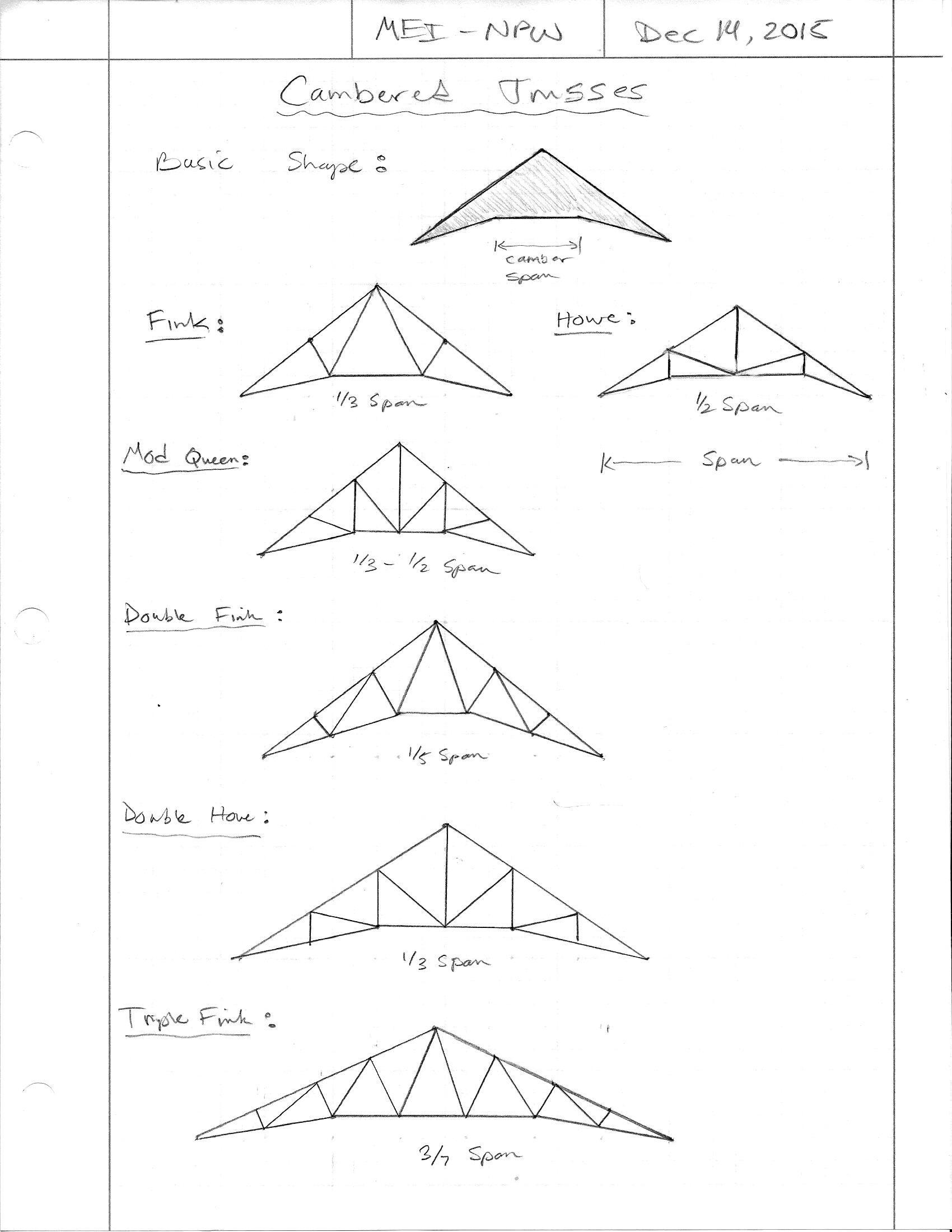 1700x2200 3d Truss Models Sketchucation 7
