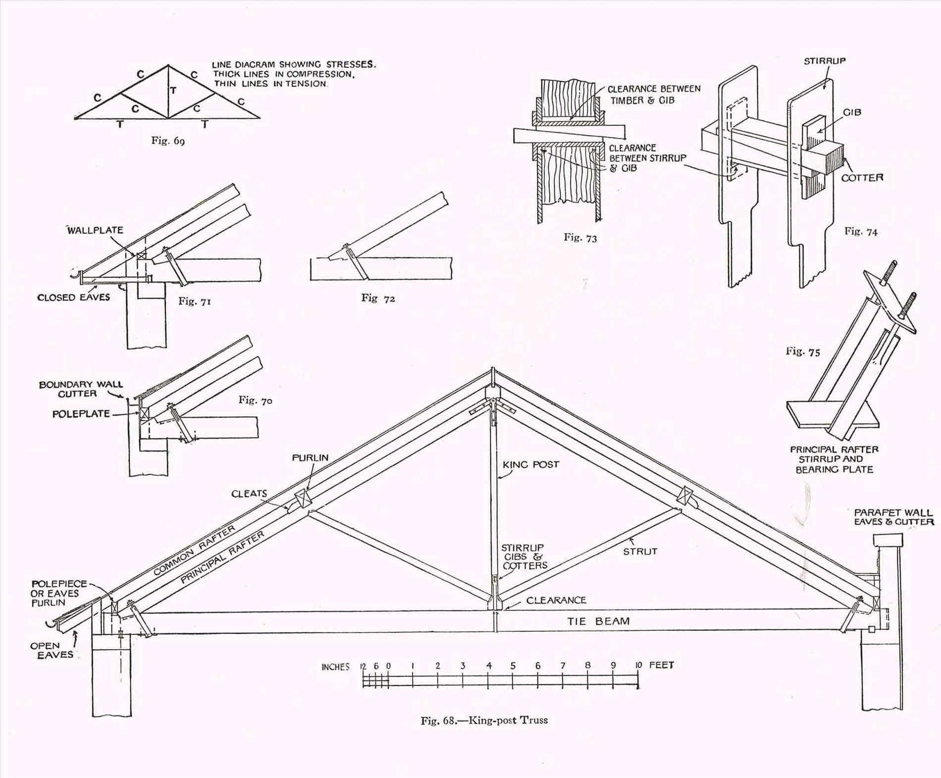Truss Drawing at GetDrawings.com | Free for personal use Truss ...