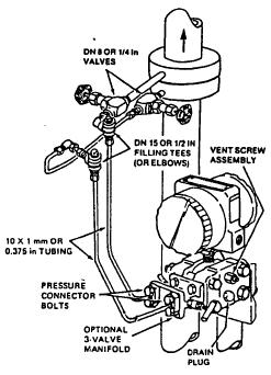 247x342 Instrument Hook Up Drawing Standard, Instrument Hook Up Drawing