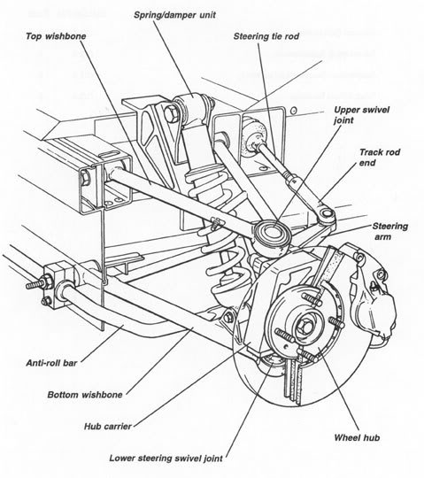 2000 Toyota Camry Suspension Diagram Components