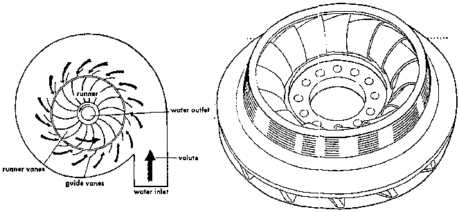 Turbine Drawing