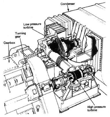 382x406 Cross Compound Steam Turbine Arrangement For Marine Use