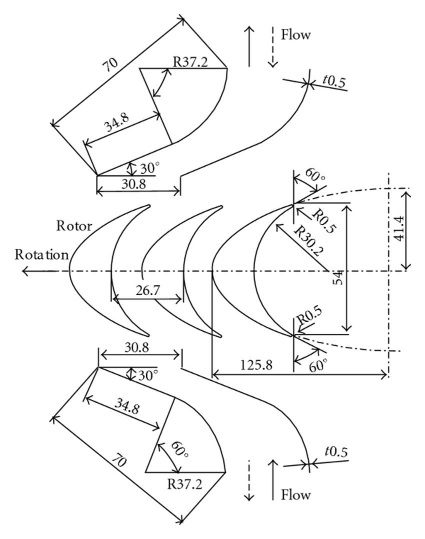 850x1077 Impulse Turbine With Fixed Guide Vanes (Ifgv). Scientific Diagram