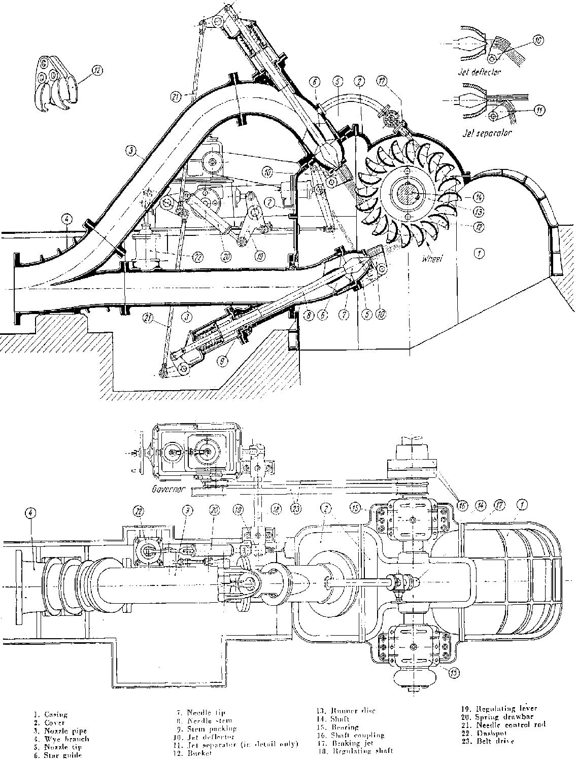 1135x1506 Micro Pelton Turbines Appendix 10 Drawing Set Of Pelton Turbine