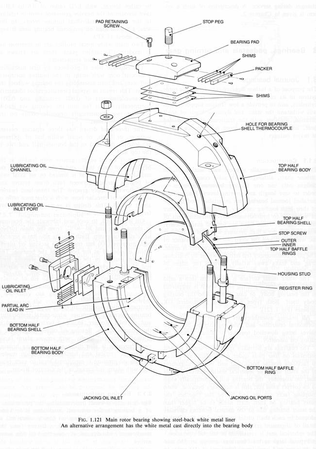 Turbine Drawing At Getdrawings Com