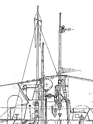 300x400 Model Shipwrights Building Bronco's Big Type Xxiii Sub