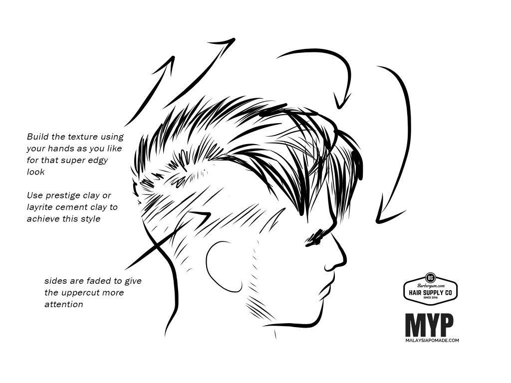 1024x768 Short Undercut For Men Asian Men Hairstyles My Style