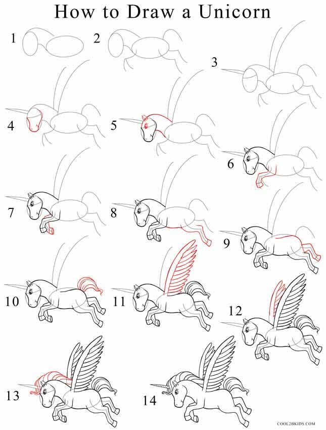 645x850 How To Draw A Unicorn Step By Step Easy Best 25 How To Draw