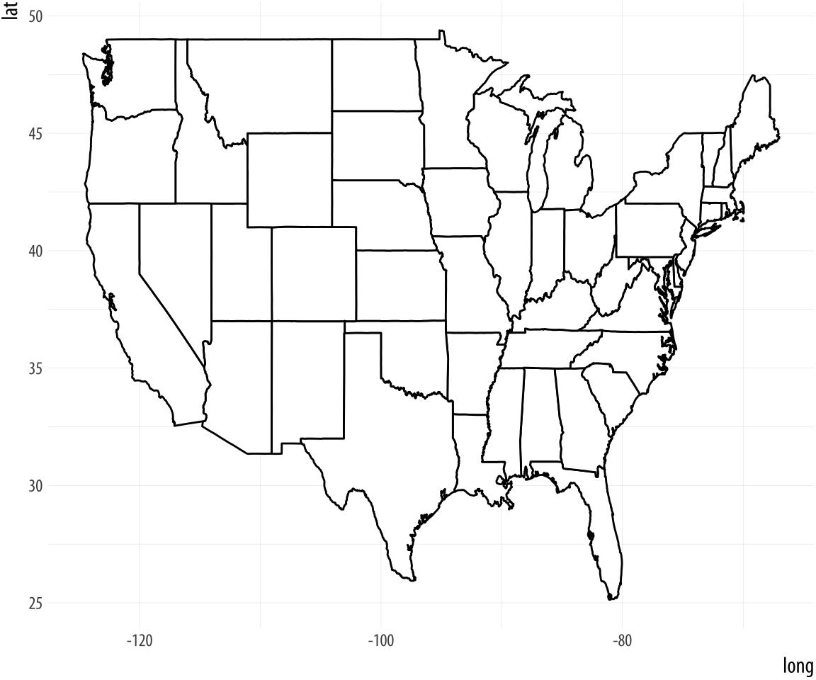 1152x960 Data Visualization