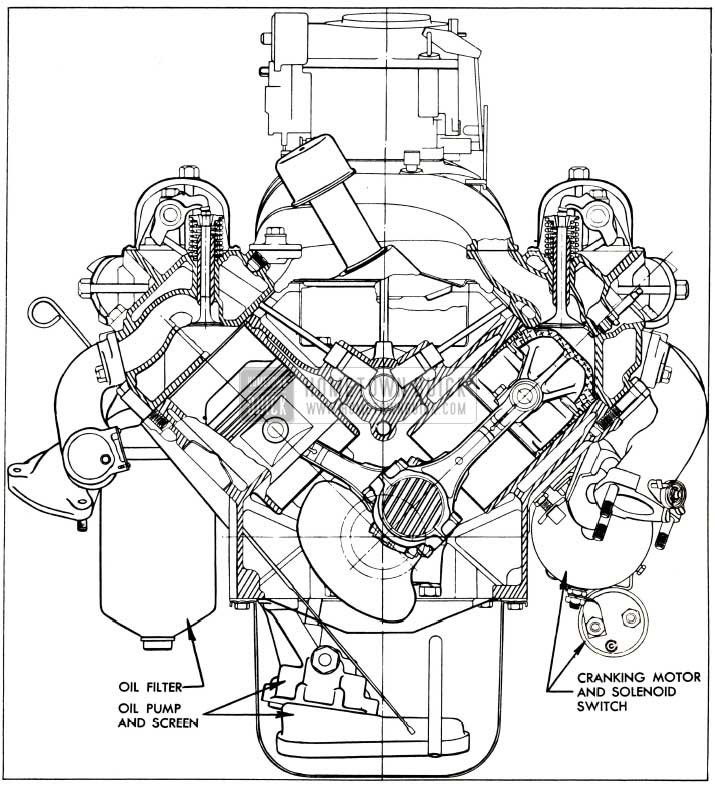 715x790 1953 Buick Engine Description