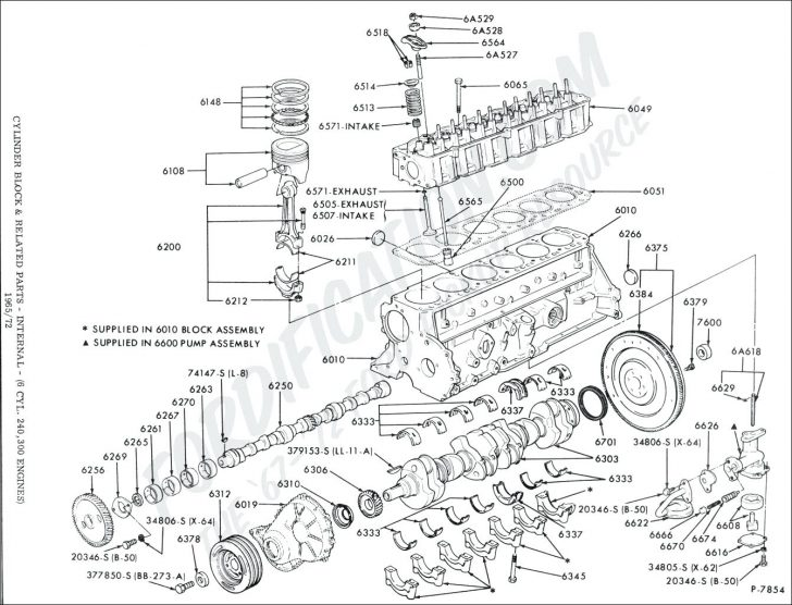 Chevy V8 Engine Diagram