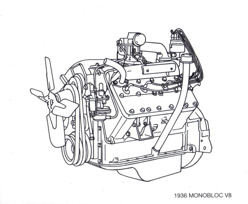 v8 engine drawing at getdrawings com free for personal use v8 rh getdrawings com Panhead Engine Diagram Henry Ford V8 Engine