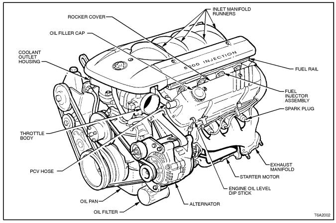 675x449 22 V8 Engine Diagram Skewred