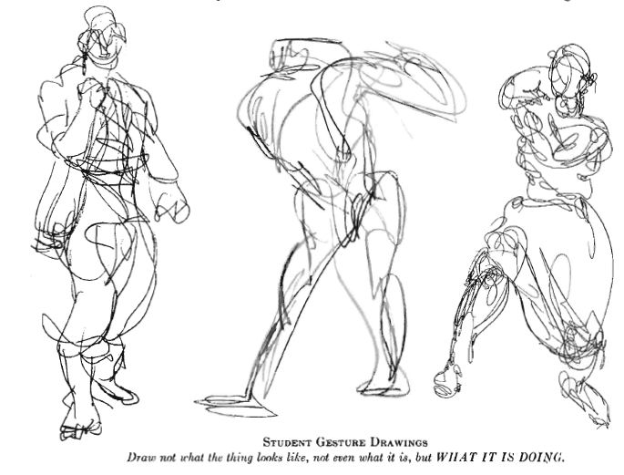 685x521 Nicolaides 3 Pose Gesture.jpg Bodies (How To Draw)