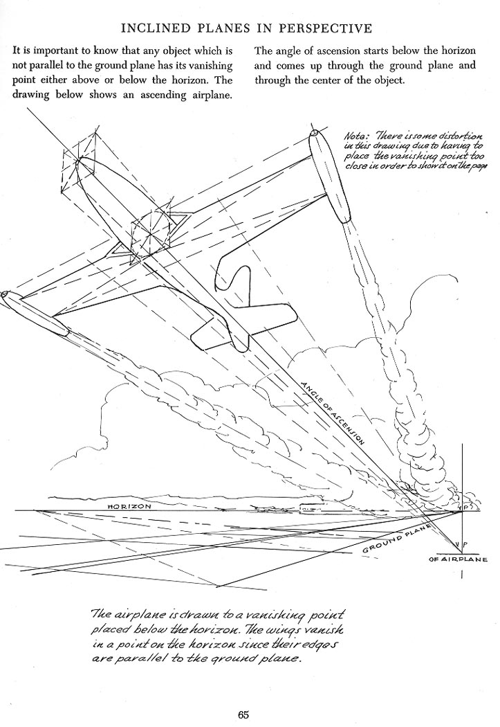 723x1050 Point Line Point Line Plane Inclined Plane