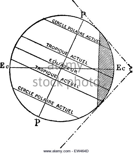 467x540 Planet Venus Vintage Engraved Illustration Stock Photos Amp Planet