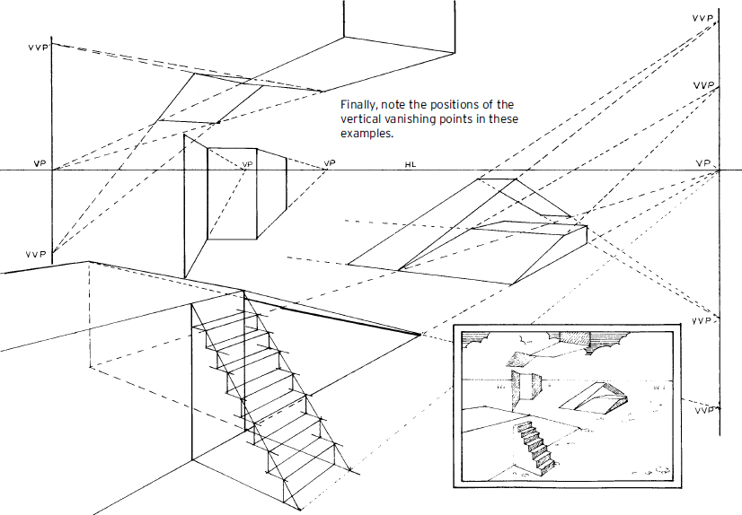 826x574 Chapter 6 Sloping Planes And Surfaces