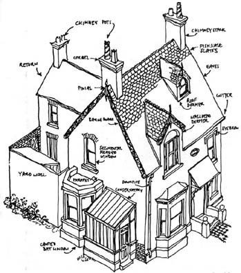 victorian houses drawing at getdrawings free for personal use Cat Muscles Diagram Anatomy 349x396 old house line drawing