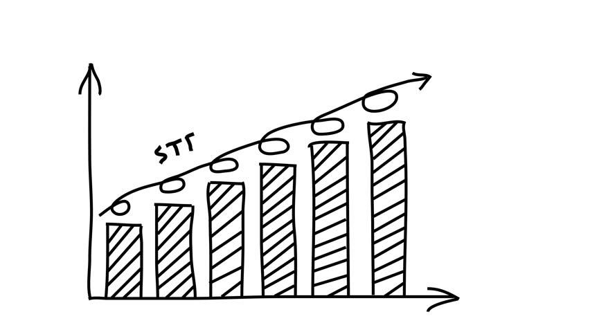 852x480 Concept Growth Chart, Performed As Animated Black Drawing Sketch