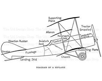 340x270 Airplane Diagram Etsy