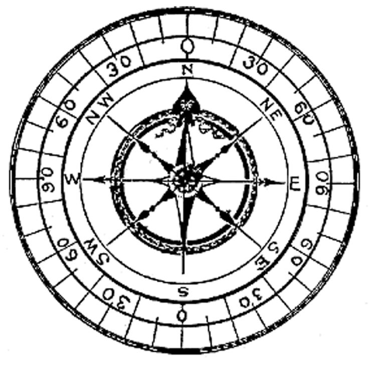 Vintage Compass Drawing