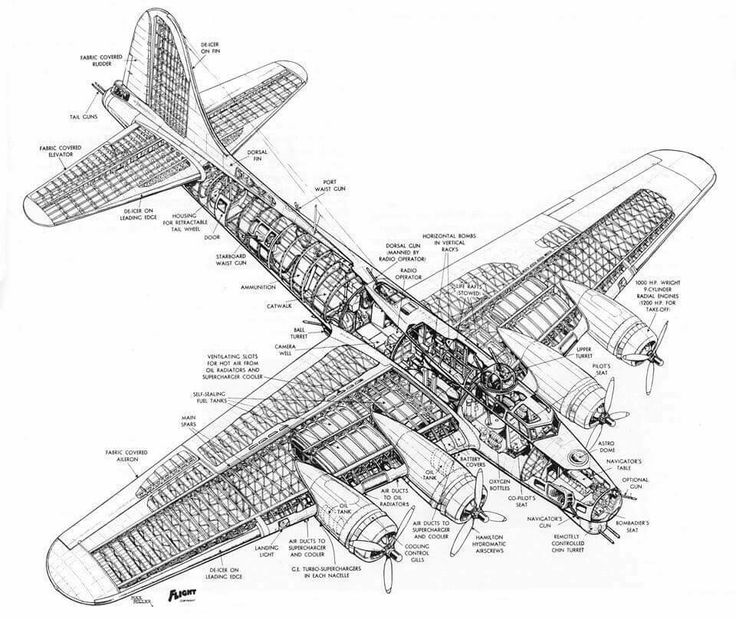 736x619 299 Best Ww 2 Plane Reference Images On Military