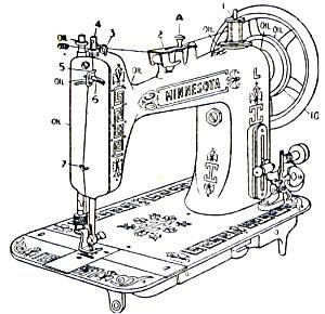 300x290 Printed Minnesota By Sears Model L Sewing Machine Manual (Smm145