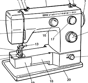 299x280 Gallery For Gt Simple Sewing Machine Drawing