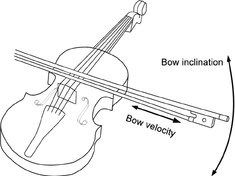 480x359 Simplified Model Of The Coordination Between String Crossings