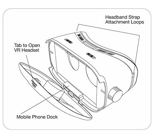500x451 Zebronics Zebvr100 Virtual Reality Kit Vr Box 3d 360 Amazon.in