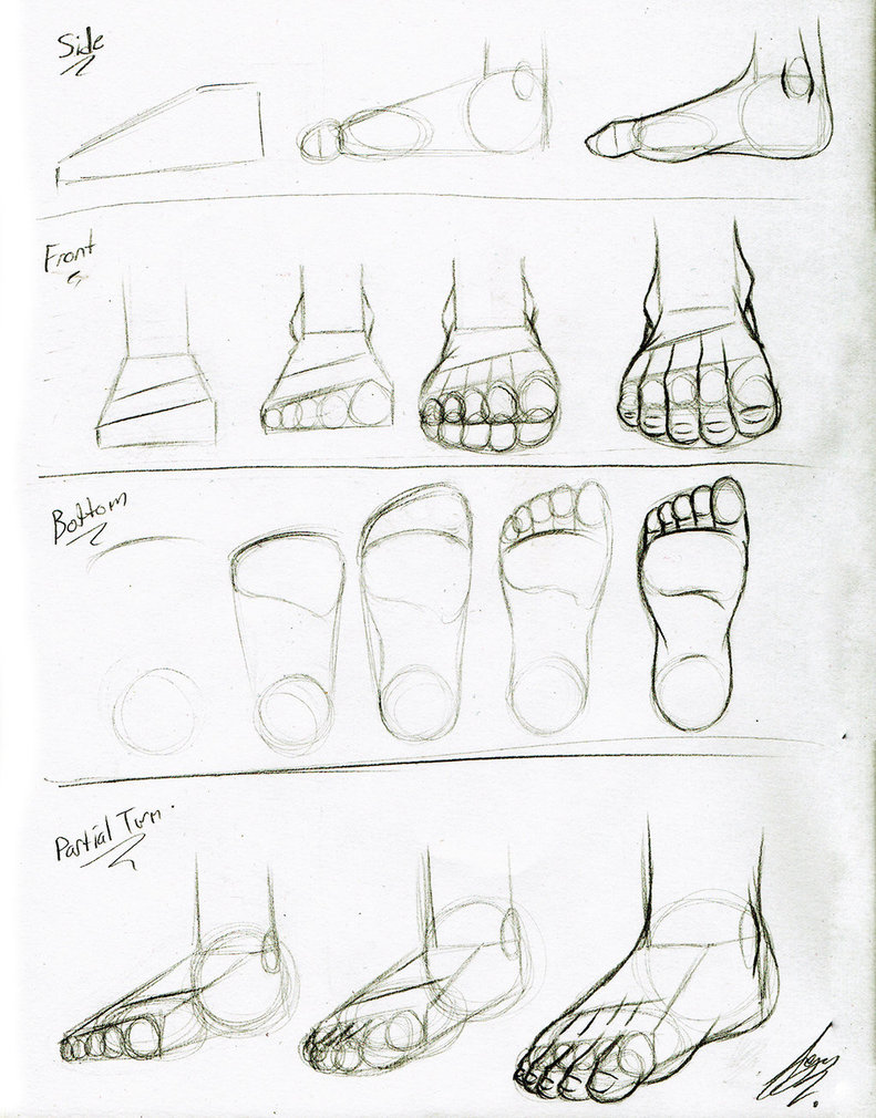791x1010 Tips And Tricks Feet By Khallandra