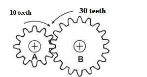 298x157 How To Make Gears Easily 7 Steps