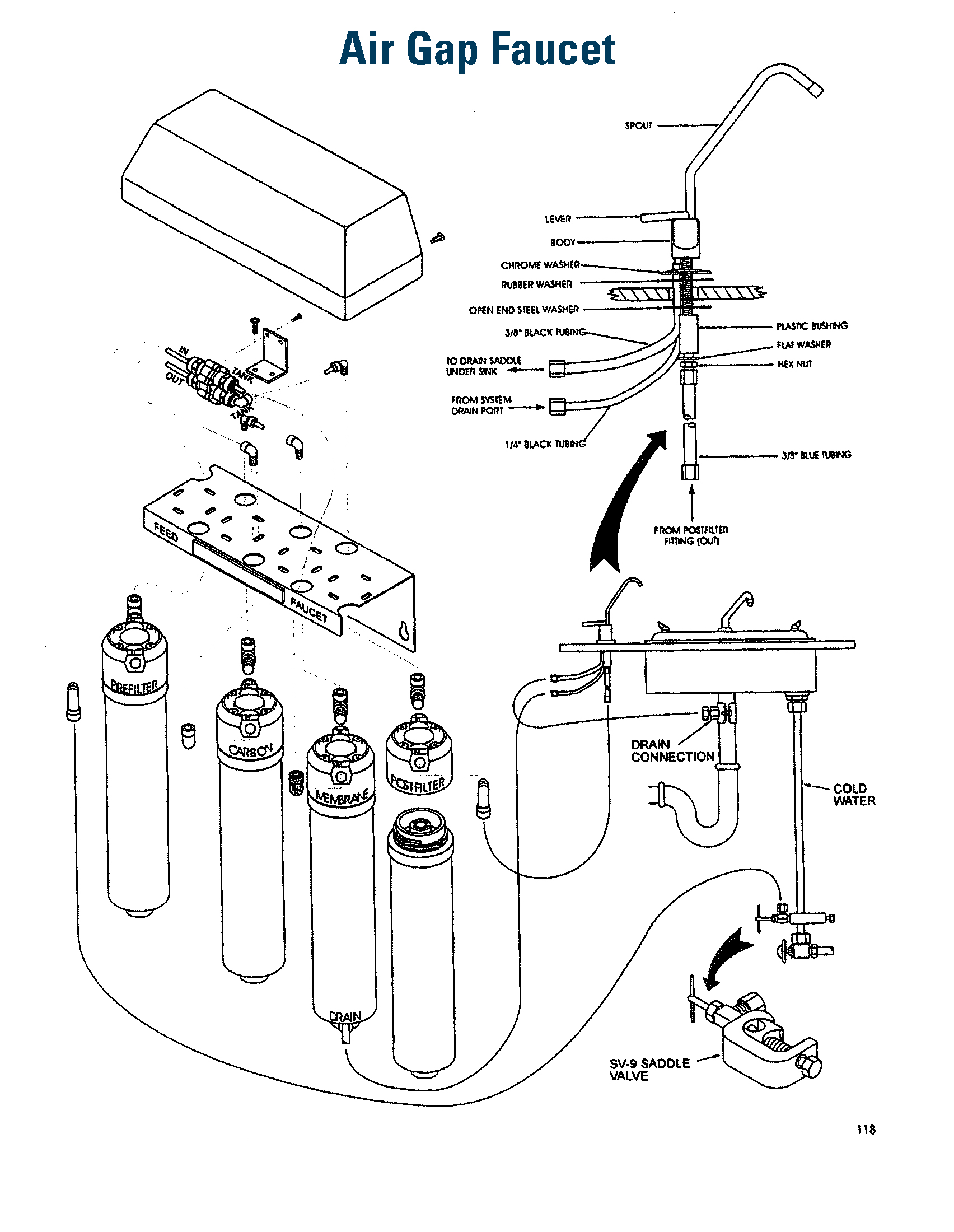 1704x2200 Air Gap Vs Non Air Gap Faucet Esp Water Products