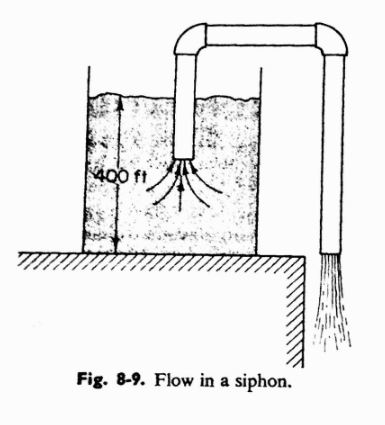 385x425 Solved Determine The Water Flow Rate For The Siphon Shown