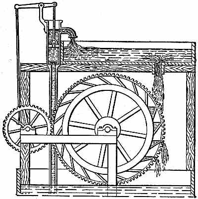 Water Wheel Drawing at GetDrawings com | Free for personal use Water