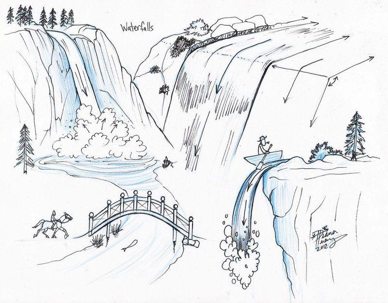800x625 Draw waterfalls by diana How