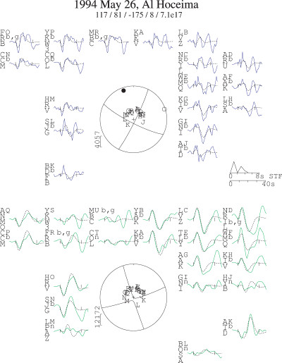 400x515 Vertical (Top) And Transverse (Bottom) Component Waveforms