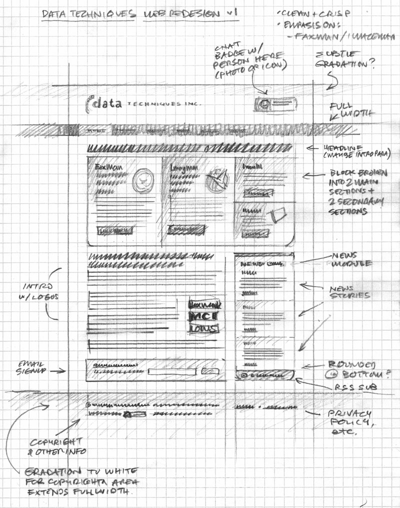 800x1016 Data Techniques Mainpage Wireframe V1 Wireframe