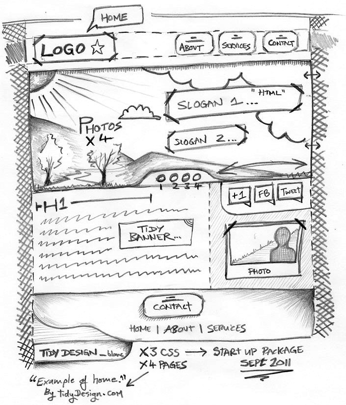 705x826 The Importance Of Wireframes In Web Design And Development Tidy