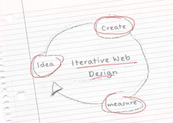 350x250 Web Design Archives