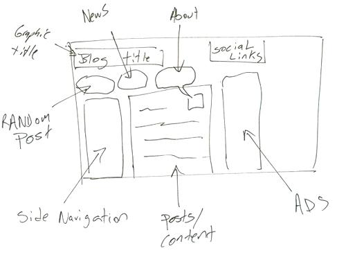 500x368 Web Sketch