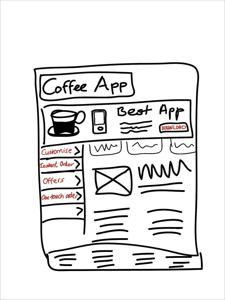 768x1024 The Coffee App Web Site Wireframe Rob Enslin