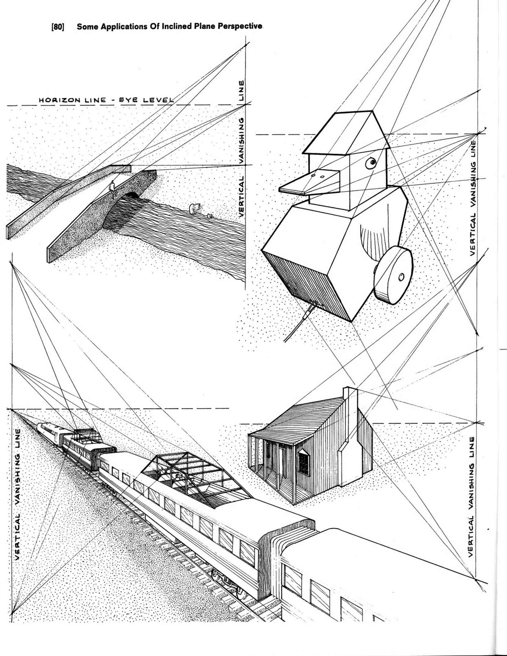 1660x2148 Vanishing Point Drawing Draw Fu Perspective Secrets