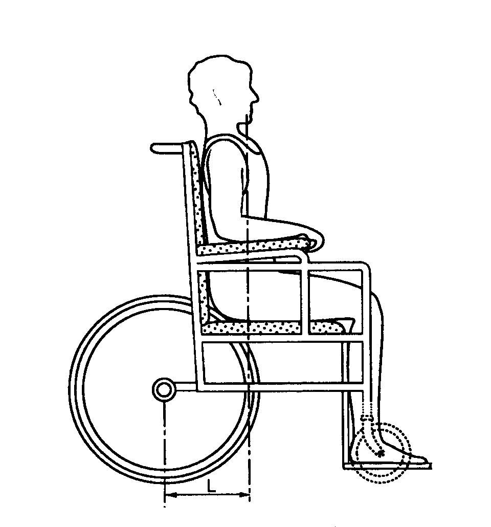 960x1030 Choosing A Standard Self Propelled Wheelchair